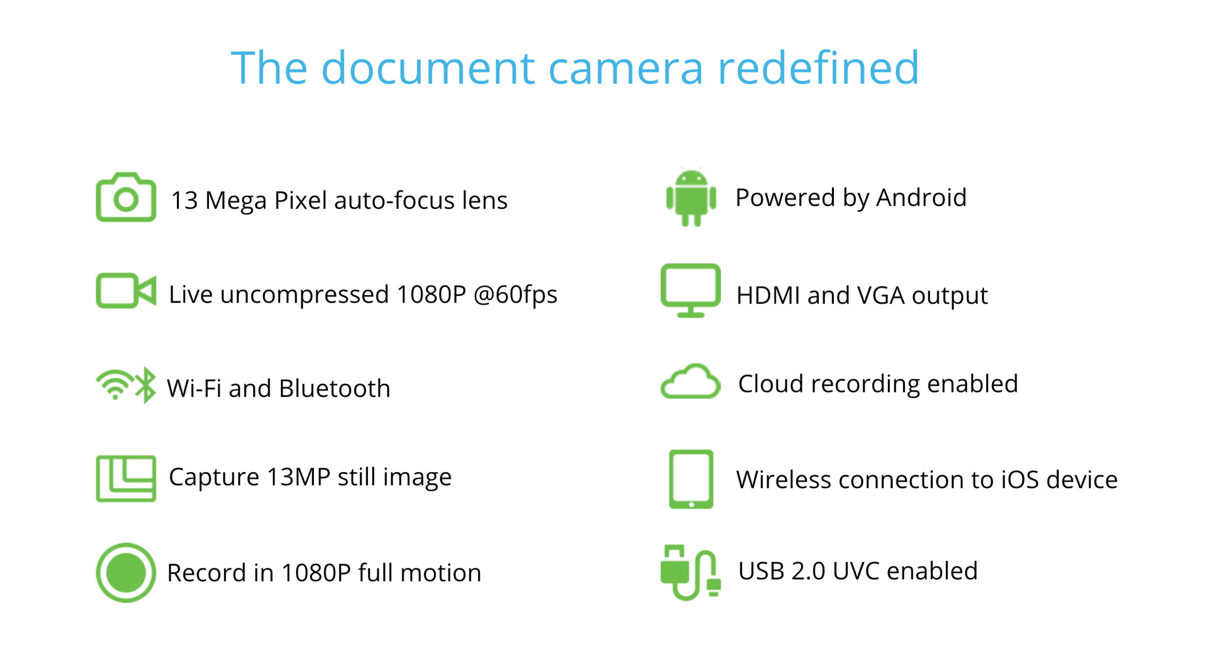 document camera redefined.png