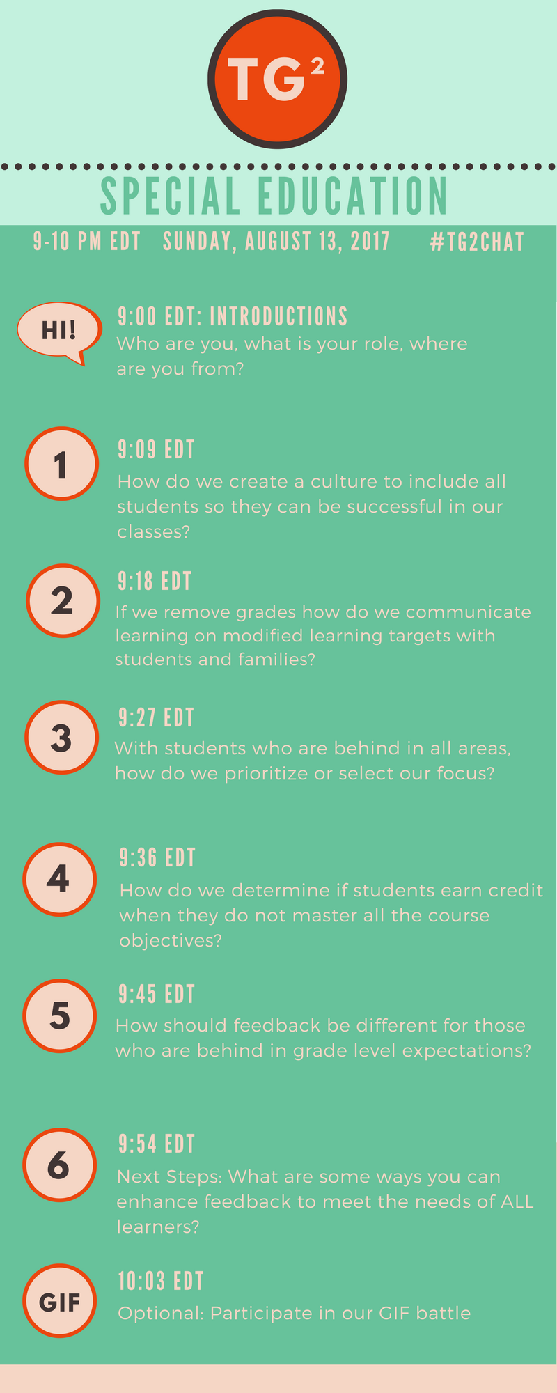 Infographic - TG2 Twitter on Special Ed