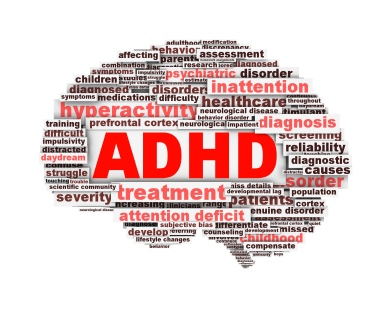 Graphic of brain filled with all the ADHD symptoms