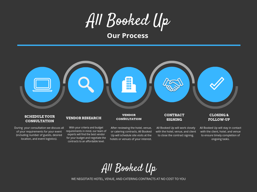 All Booked Up Process (3).png