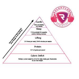 Pyramid4-300x300.jpg