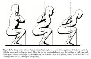 squat-variants-300x194.jpg