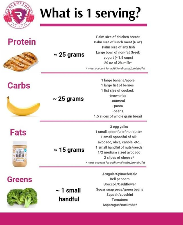 👀SNEAK PEAK! ⁠ ⁠ ⏲️In just ONE week our nutrition EBOOK is coming out!⁠ ⁠ 👉Check out this excerpt to help you understand portion sizes of macronutrients (fats/carbs/protein) ⁠ ⁠ ⁠📕 Look out.... MORE TO COME! ⁠ _________________________⁠ ⁠ #prettystrong #movewellplaybetter #relentlessnutrition #femalenutrition #athletenutrition #nutritioncoach #sportsnutrition #strengthtraining#nutritioncoach #fitness #health #healthyliving #femaleathlete #athlete #clean eating #motivation