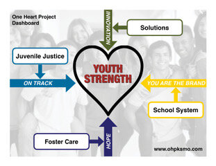 One Heart Model Juvenile Justice NEW 3.jpeg