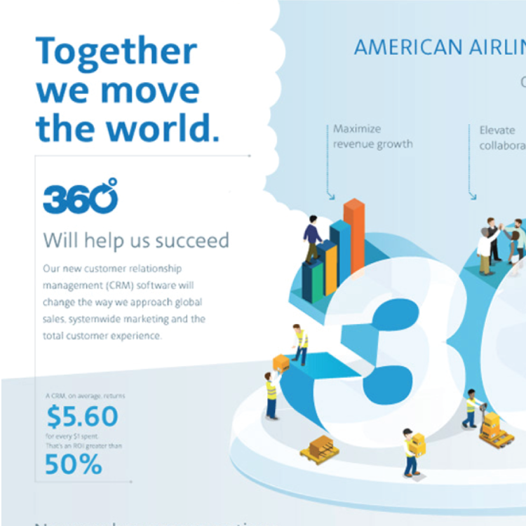 American Airlines Cargo Infographic