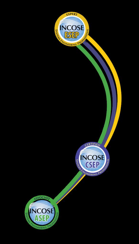SEP-Logo-1-582x1024.png