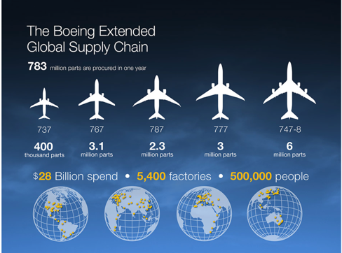 787-global.png
