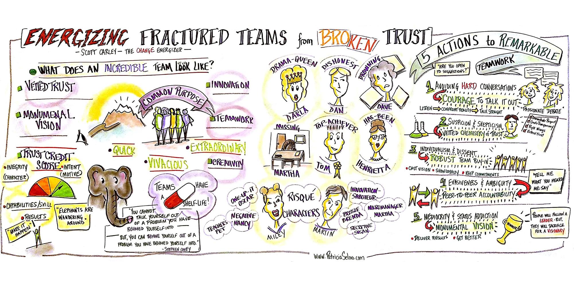 Keynote // Energizing Fractured Teams