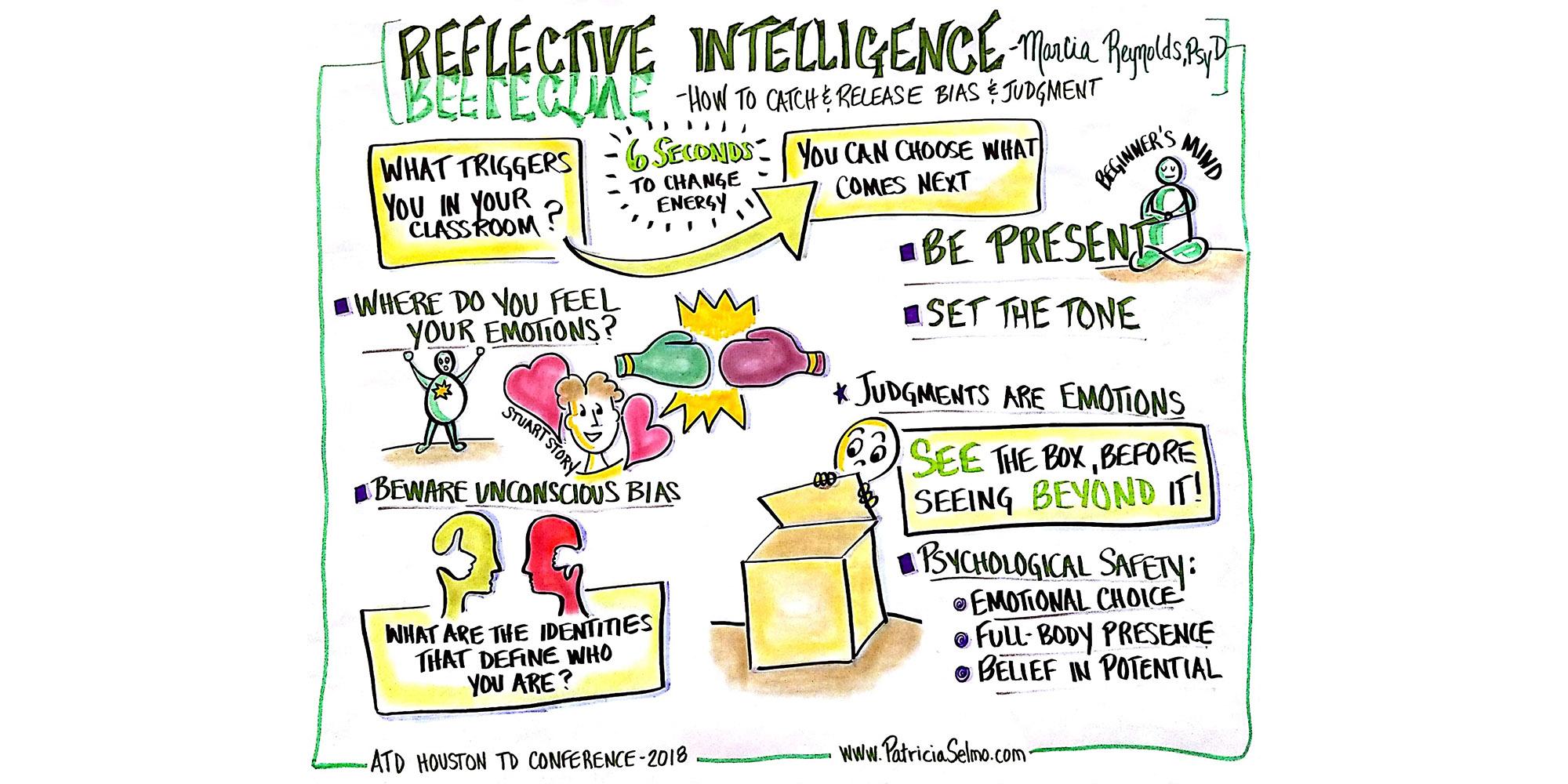 Keynote // Reflective Intelligence