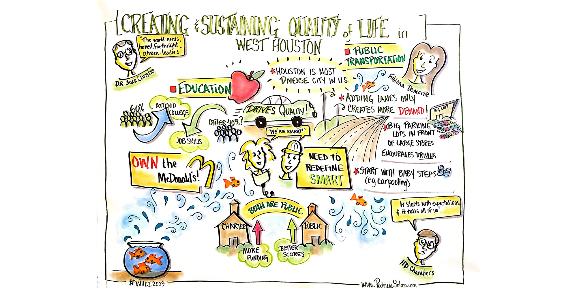 Panel Discussion // Quality of Life