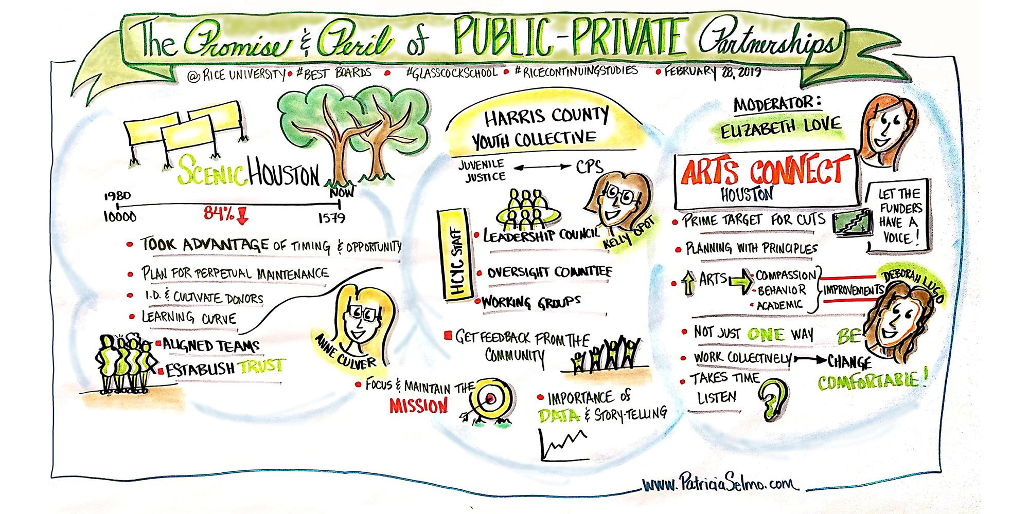 Panel Discussion // Promise & Peril