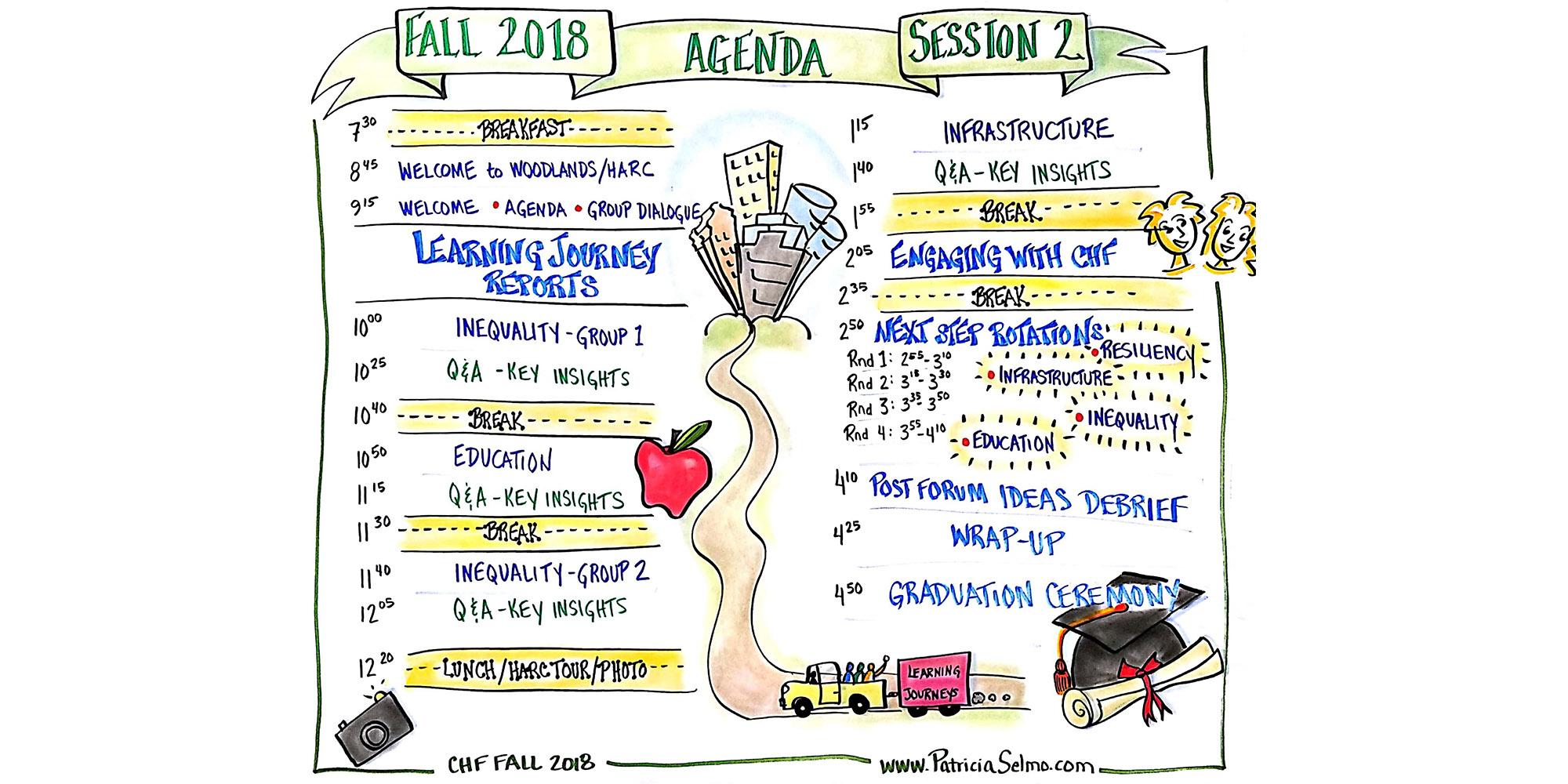Preliminary Work // Agenda