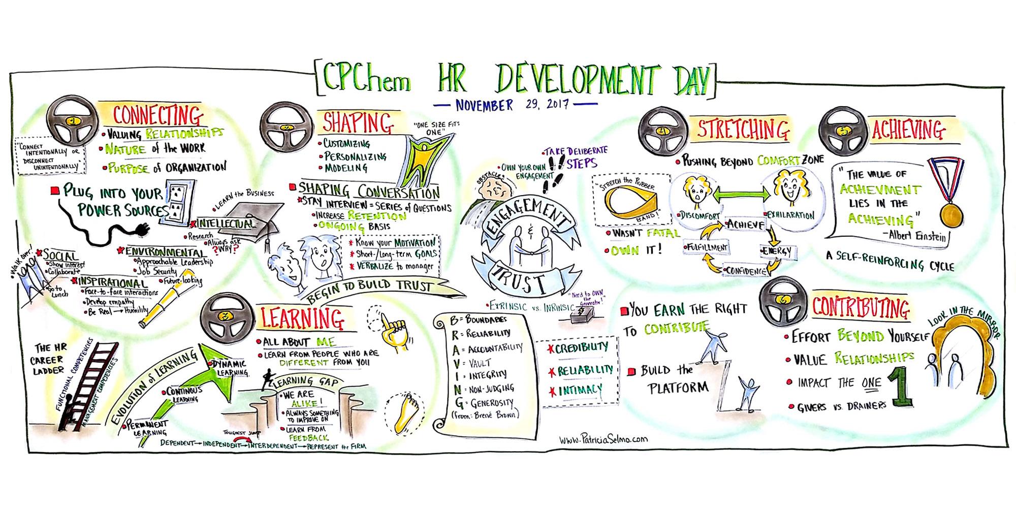 Workshop // Development Day
