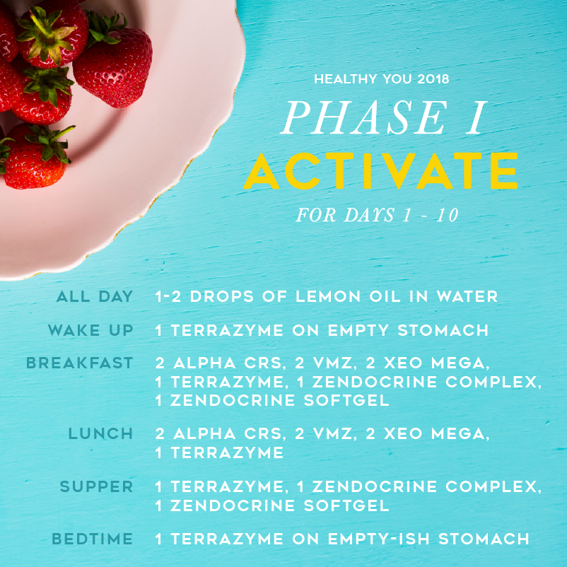 2018 healthy you_phase 1.png