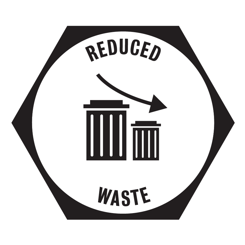 Reduced Waste - This product uses over 80% of its raw materials. The remaining 20% is recycled as post consumer waste.
