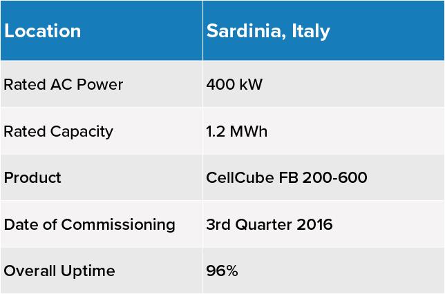 sardinia, italy.png