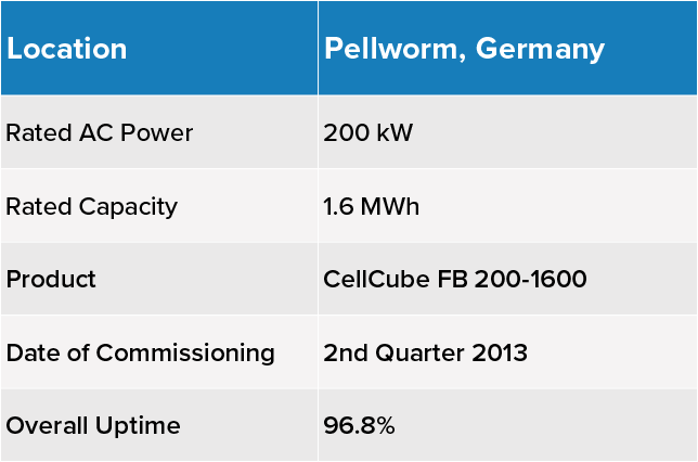 pellworm, germany.png