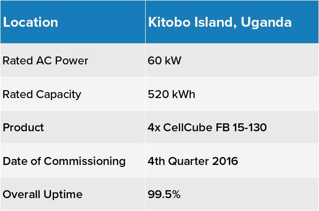 kitobo island, uganda.png