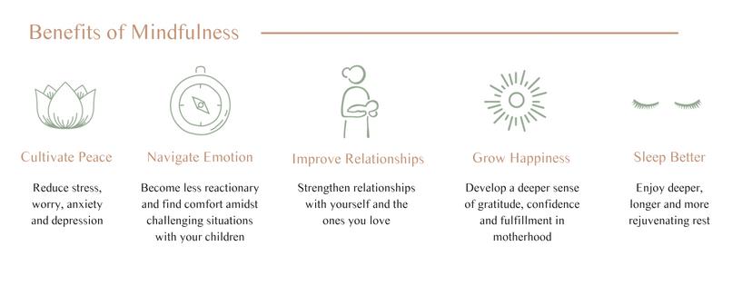 Benefits of Mindfulness.jpg
