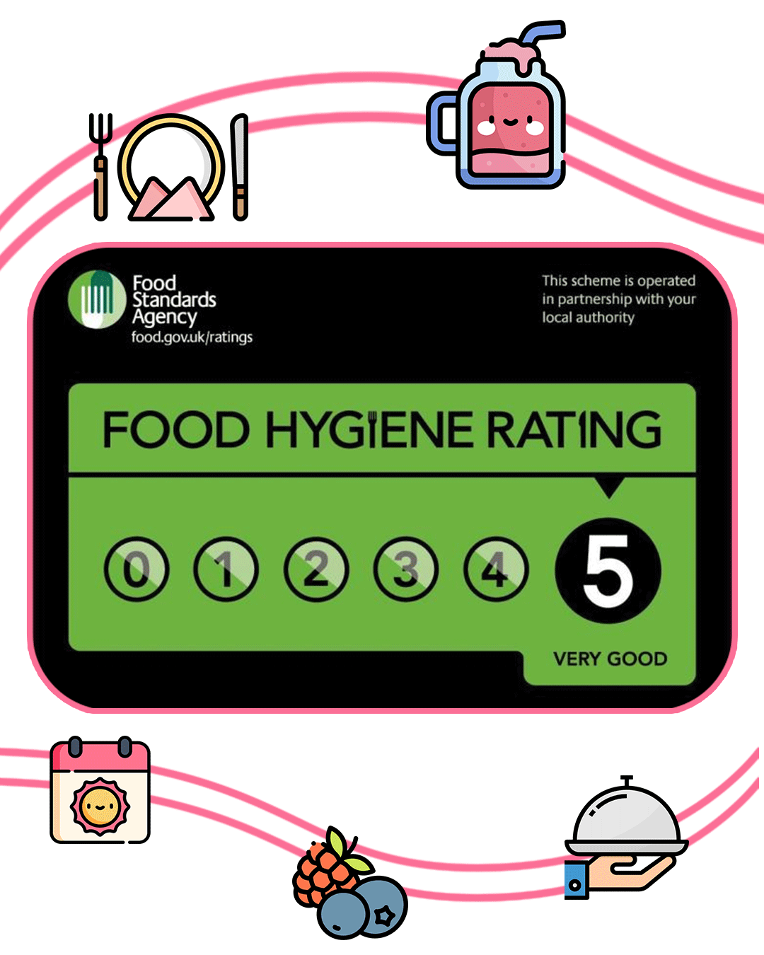 Food-Hygiene-Rating-5-PSD-mobile.png