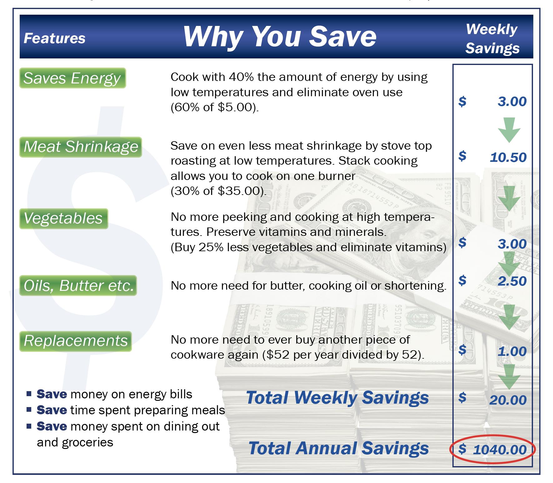 Lake-Industries_SavingsSheet.png