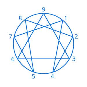 enneagram+numbers+-+blue.jpg