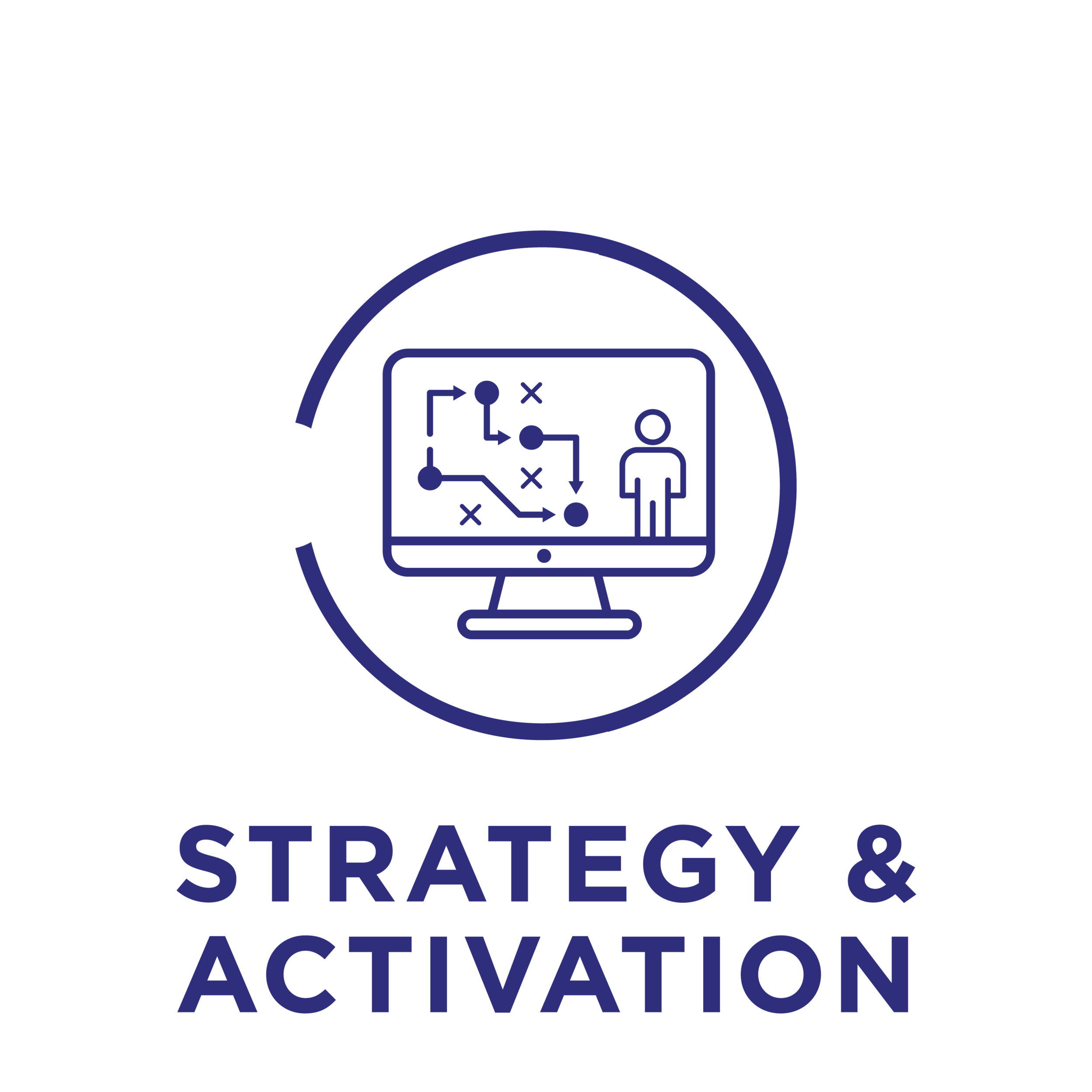 STRATEGY & ACTIVATION SOLUTIONS @BLEND360.COM