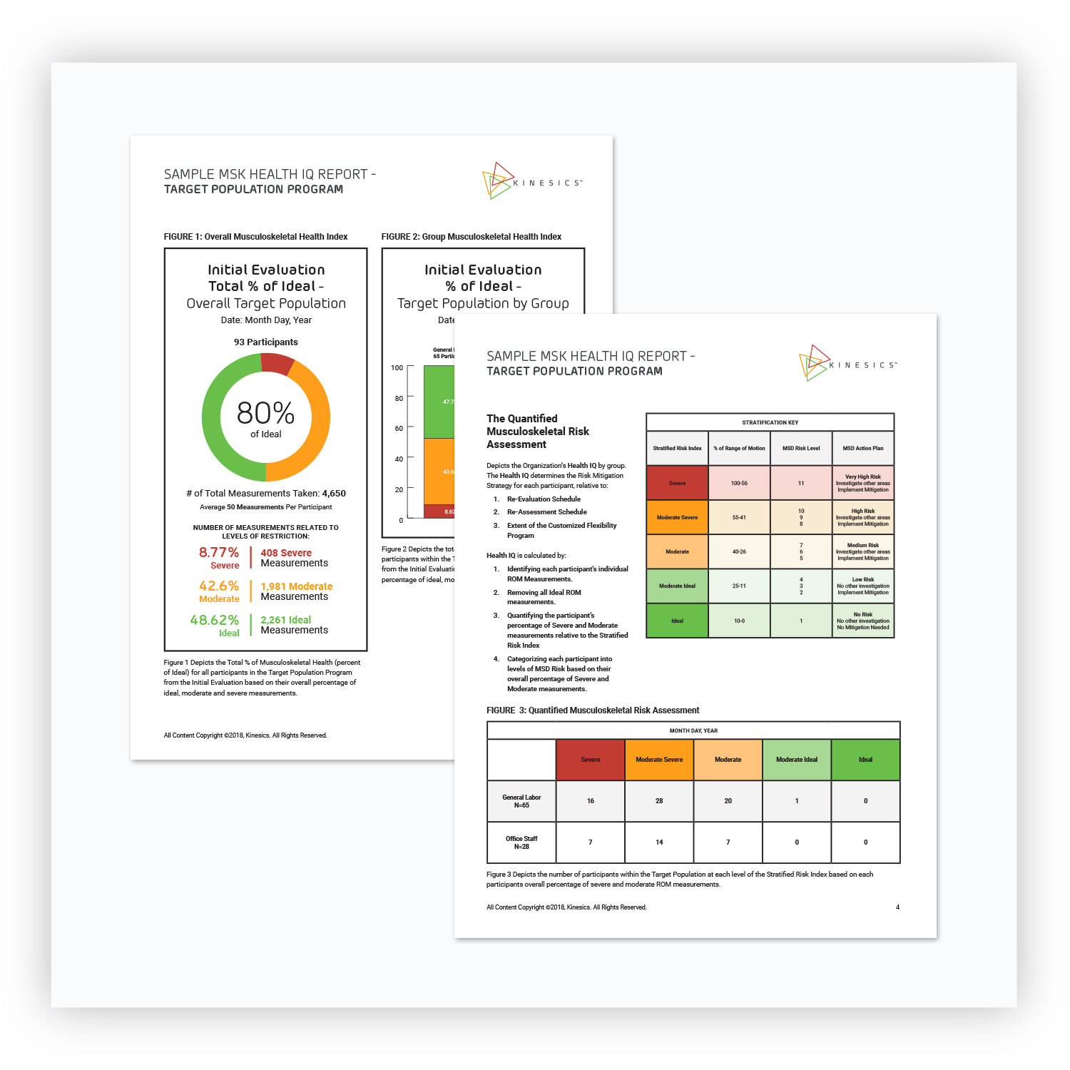 Health IQ Report: - Understand your organization's overall musculoskeletal health and levels of riskDownload Sample Report