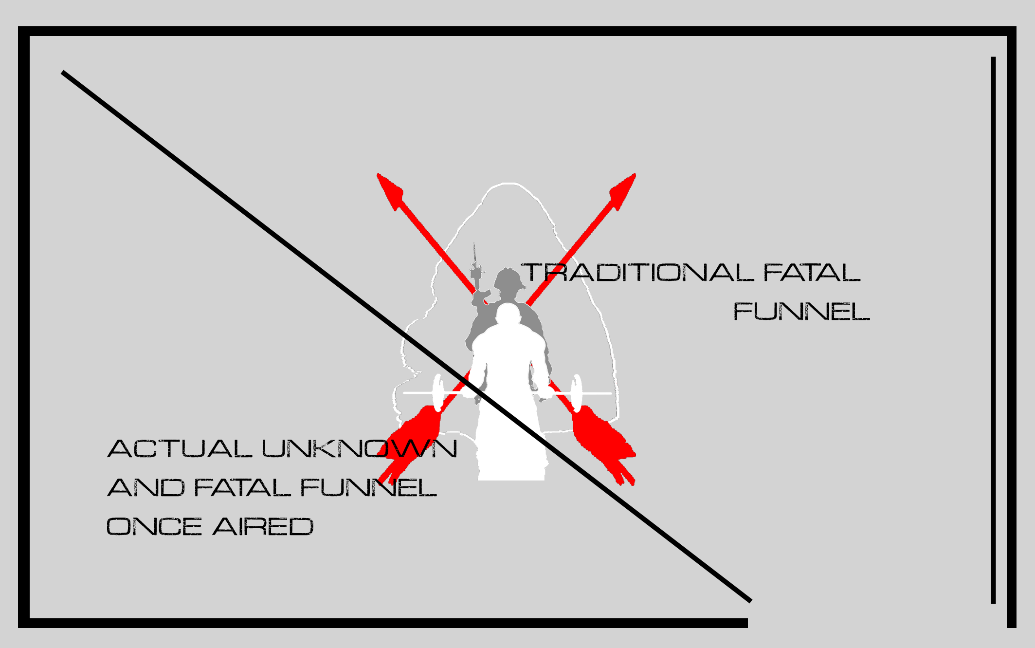 Further discussion on fatal funnel and room clearance coming soon!