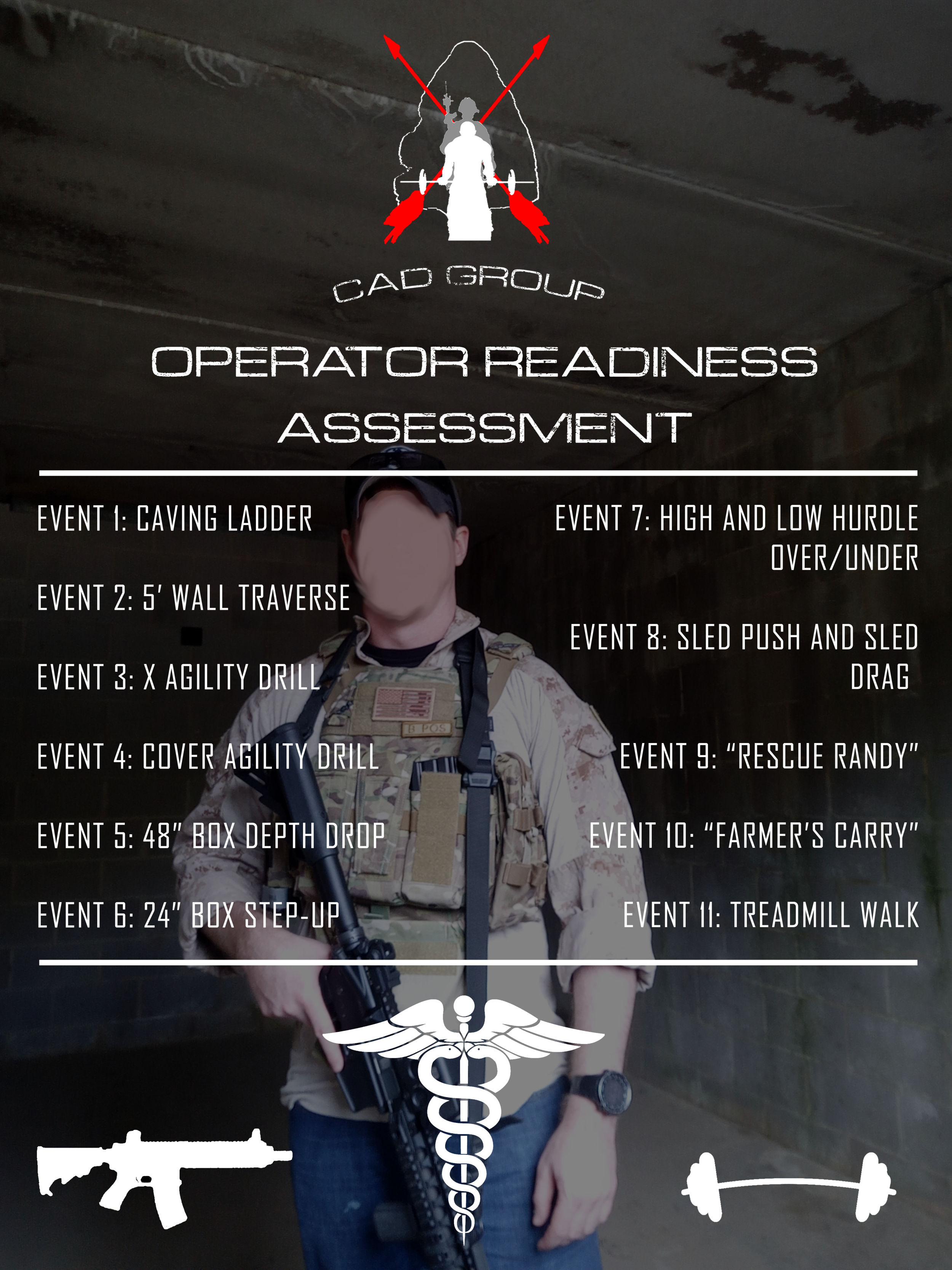 PT Operator Readiness Assessment.png