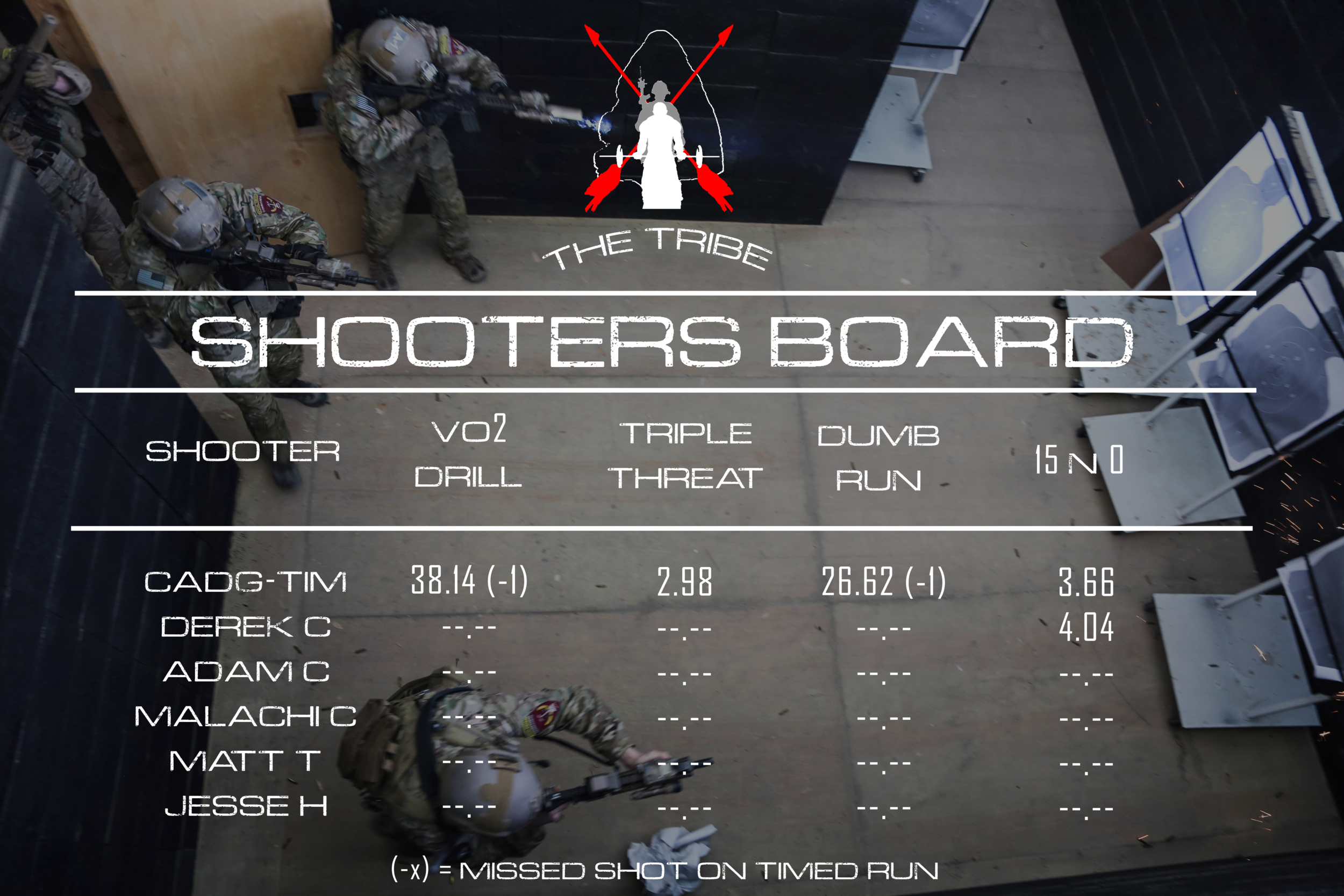 Tribe shooter scoreboard.png