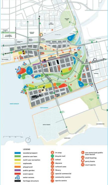 Landscape Typologies and Program Plan
