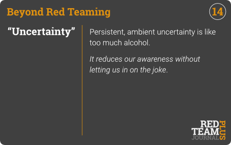 "BRT Card 14 (""Uncertainty"") : Persistent, ambient uncertainty is like too much alcohol.  It reduces our awareness without letting us in on the joke ."