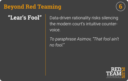 "BRT Card 06 (""Lear's Fool"") : Data-driven rationality risks silencing the modern court's intuitive countervoice.  To paraphrase Asimov, ""That fool ain't no fool."""
