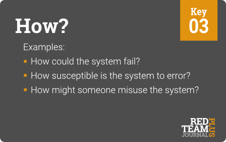 "Key 03 (""How?"") : Examples:  How could the system fail ?  How susceptible is the system to error ?  How might someone misuse the system ?"