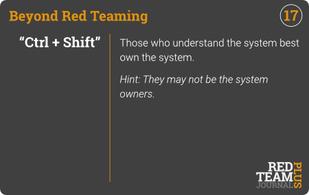 "BRT Card 17 (""Ctrl + Shift"") :Those who understand the system best own the system. Hint: They may not be the system owners."