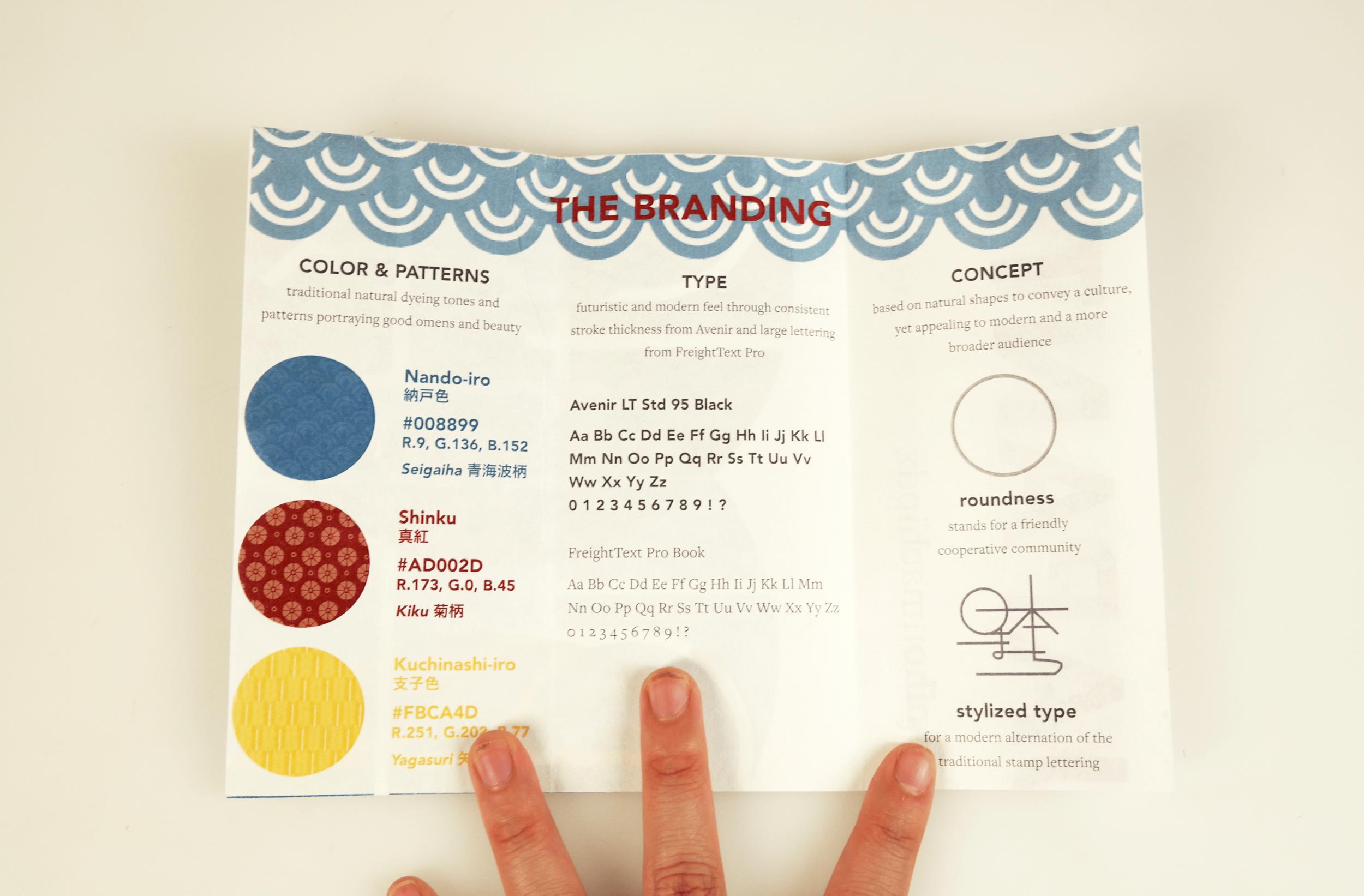 Pamphlet (inside information)