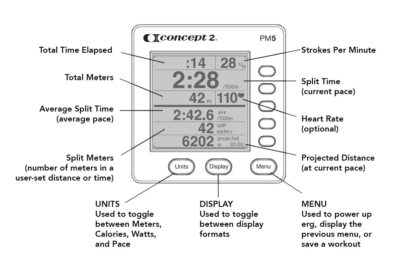 Concept2 Monitor.jpg