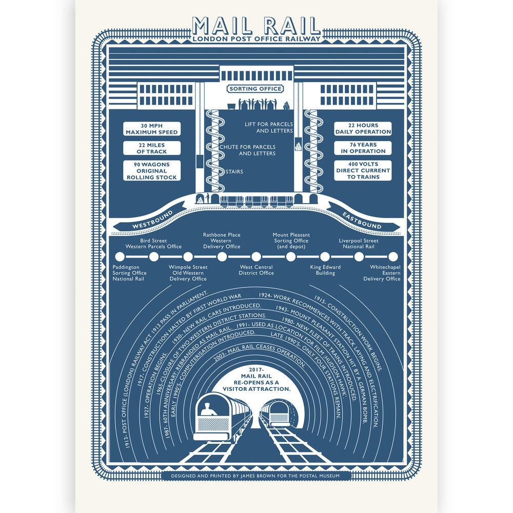 'Mail Rail'