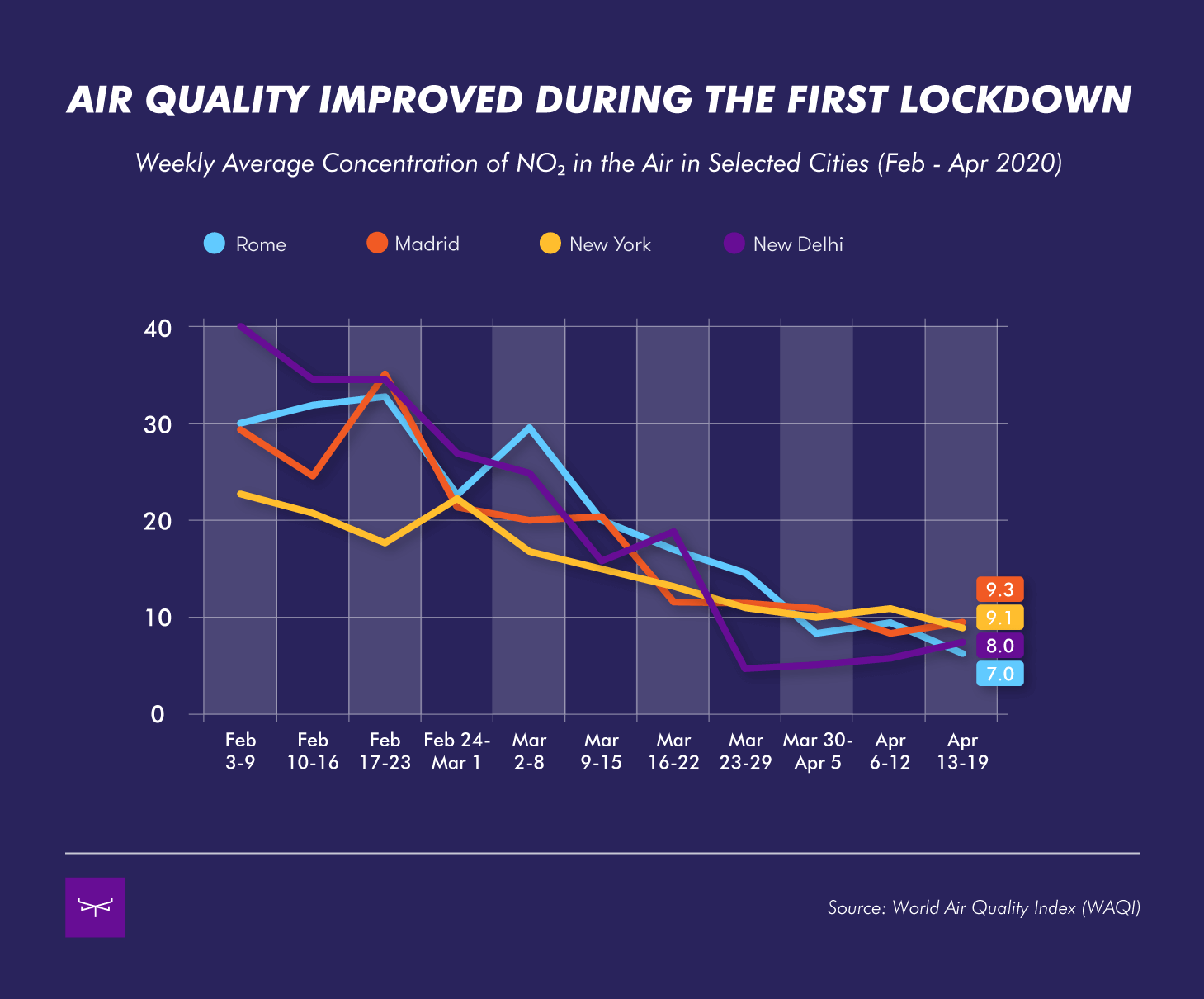 covid-19-improves-air-quality.png