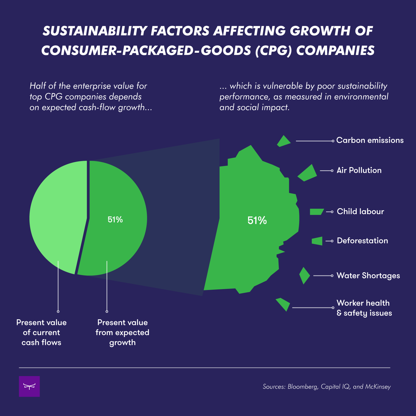 sustainability-factors-alter-growth-projections.png