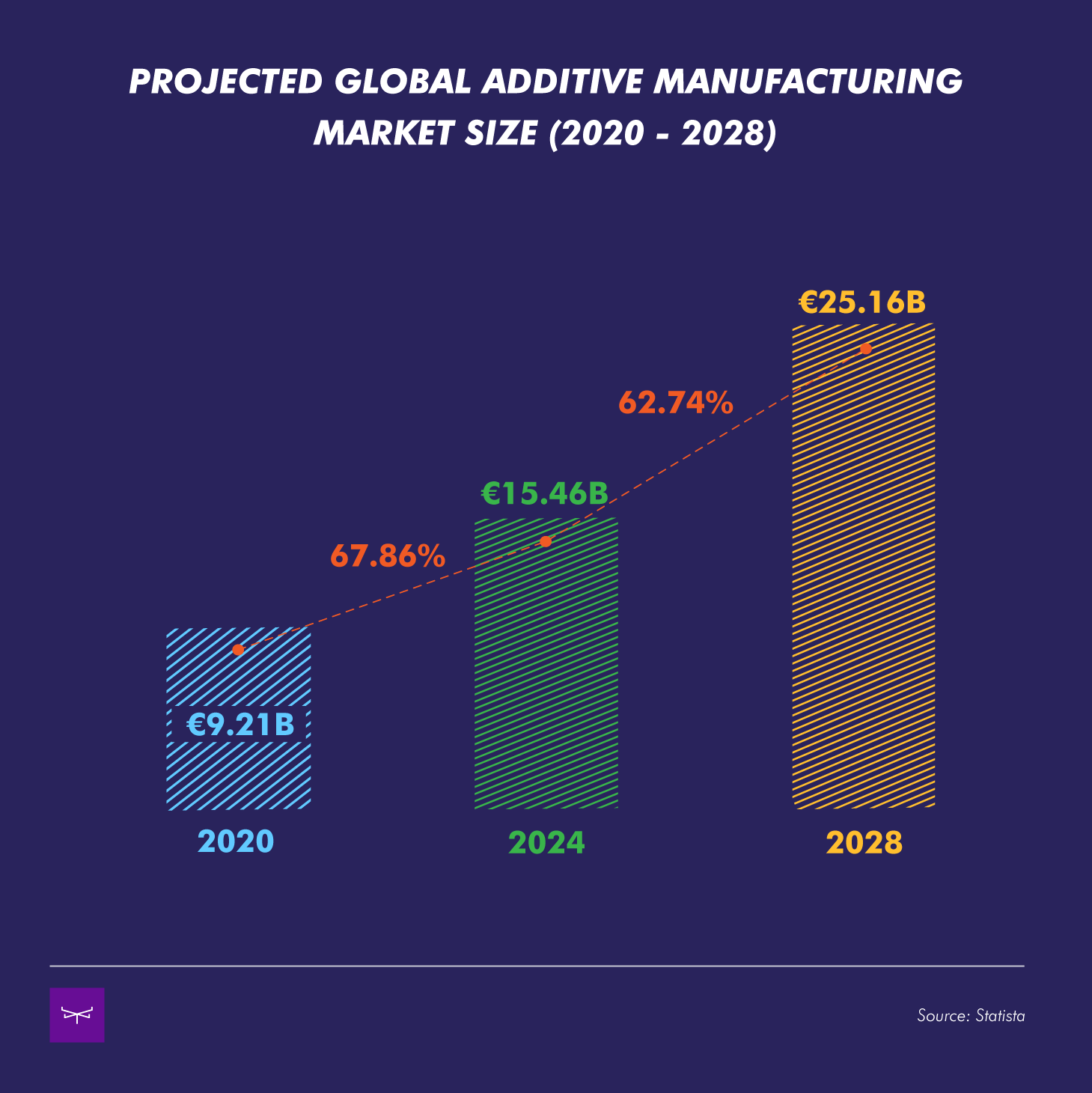 global-additive-manufacturing-2020-2028.png