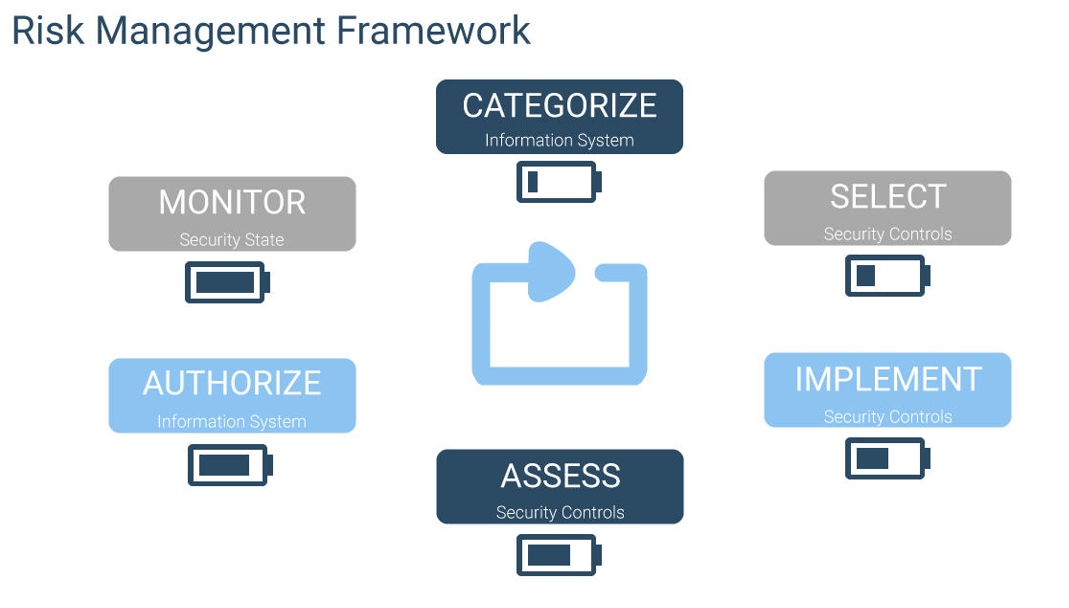 Risk Mgt Framework.png