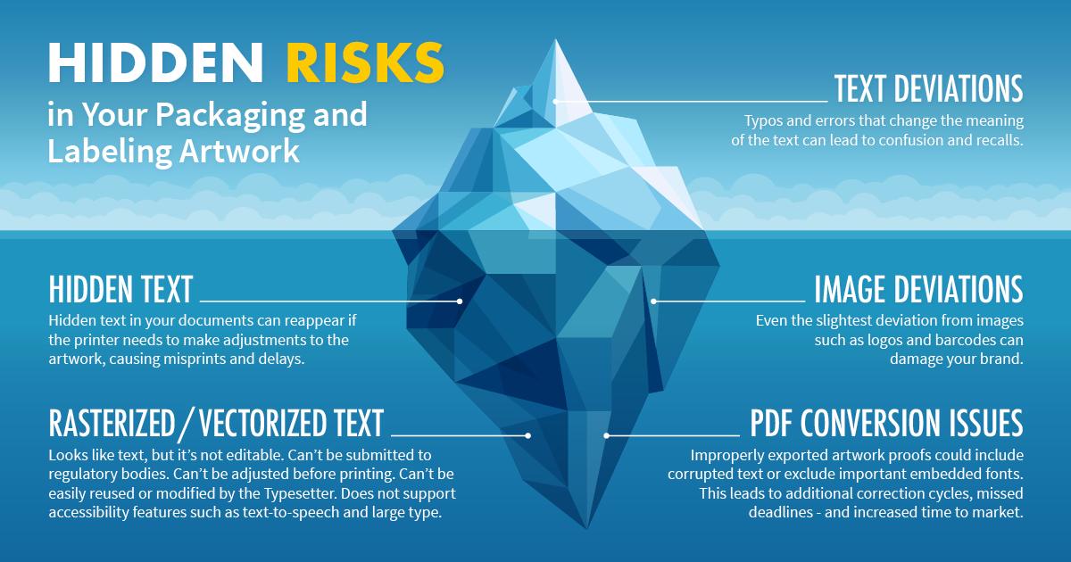 Infographic_Hidden-Risks_1200x630.png