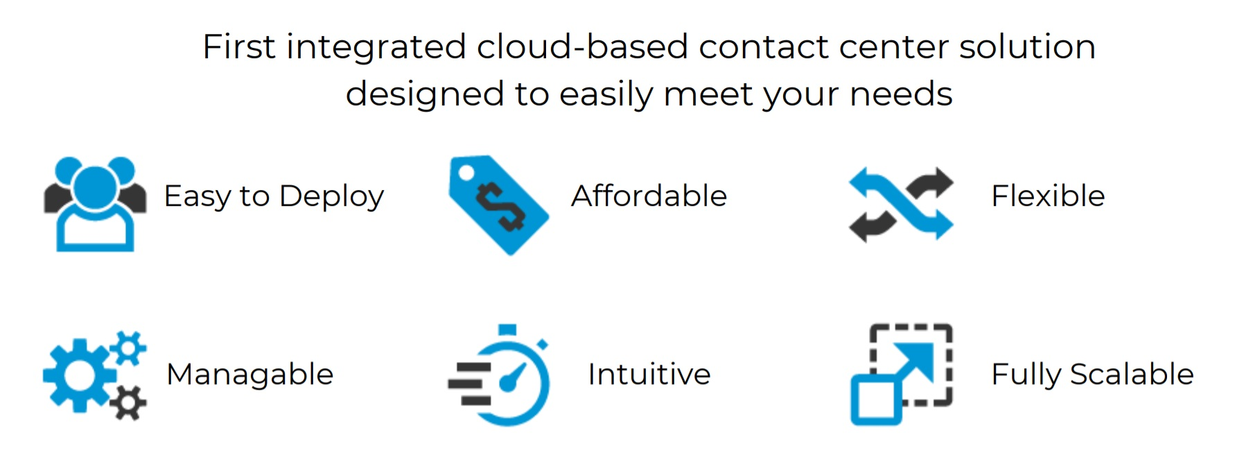 CoreInteract by Blue Panda is easy to deploy, affordable, flexible, managable, intuitive, and scalable.