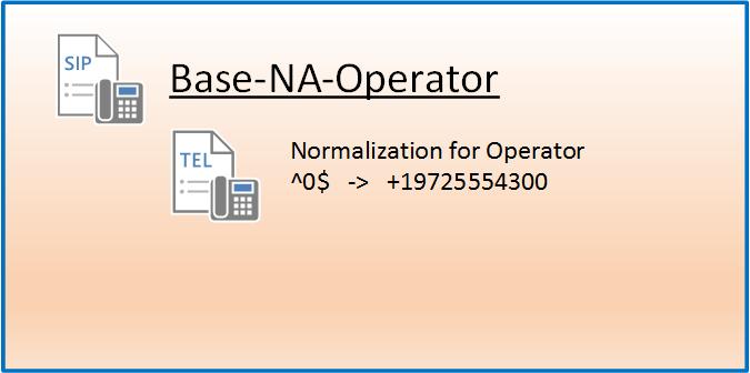Creat Lync Server Custom Image 1.png