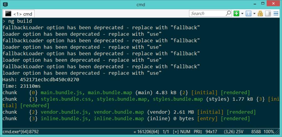Angular-CLI ng build