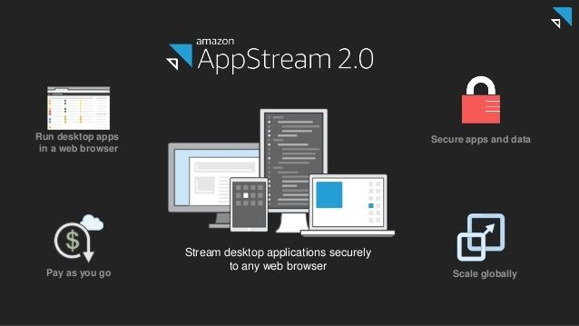 appstream1.jpg