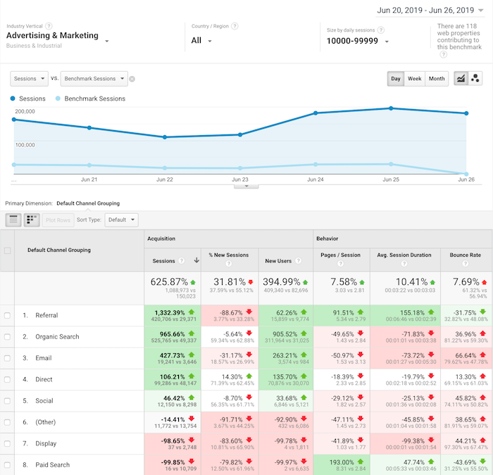 compare-website-performance.png