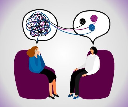 Untangling it all together in therapy